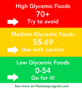 glycemicindex